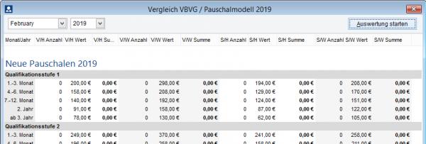 Wertvergleich Ihres Klientenstamms VBVG 2005 mit VBVG-E 2019